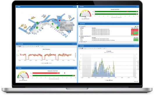 The data is presented in a real-time, online graphical user interface – presenting graphs,...